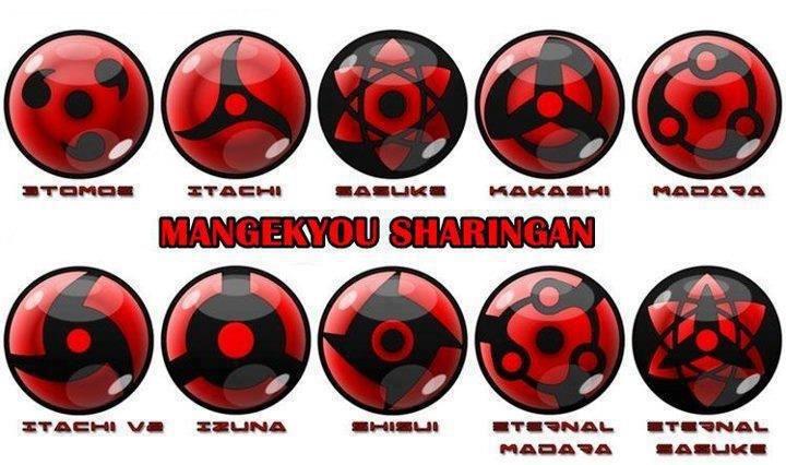 Sharingan A Tre Tomoi,è Chiamato A Nche Sharingan Complet