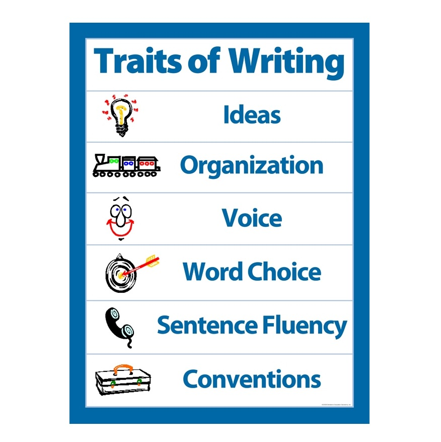 6 writing traits Review the 6 + 1 traits of writing on this web page and then take the quiz to test your understanding.