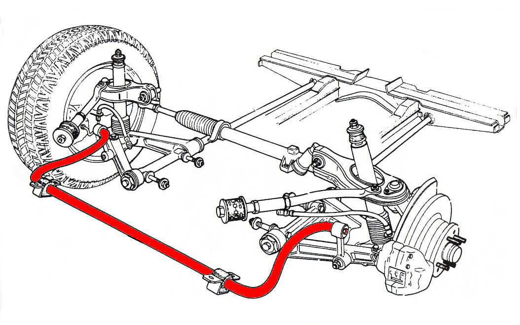 Saturn Sky Rear Suspension Diagram in addition Audi Rear Suspension Diagram as well Product info besides 718765959405371393 furthermore 2006 2009 Pontiac Solstice Saturn Sky Front Stabilizer Sway Bar 25919078. on corvette rear sway bar