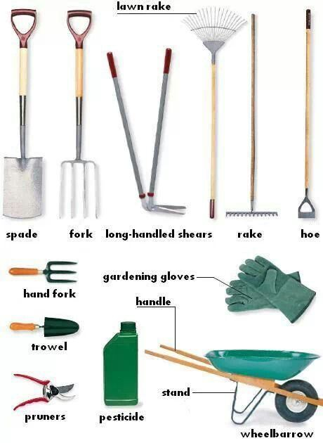 Tools gardening thinglink for Agriculture garden tools