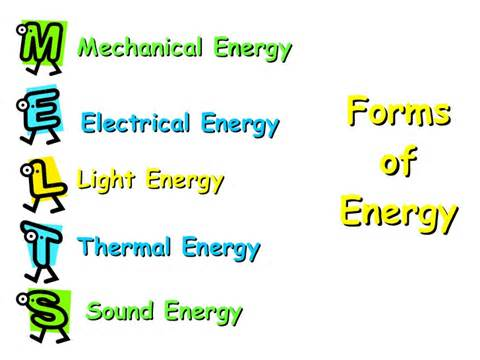mechanical energy is something that moves. for example: ... - ThingLink