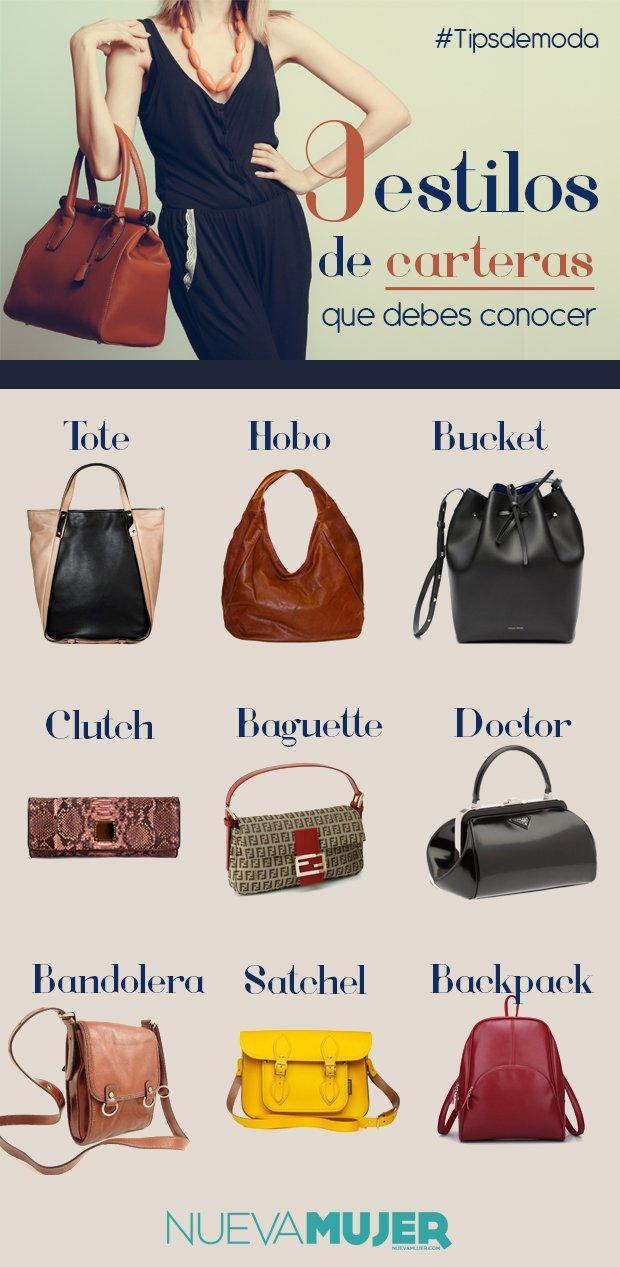 da76de38e Tipos de carteras y bolsos, ¿cómo se llaman?: clutch, tote bag, bandolera,  satchel, hobo y más | Nueva Mujer