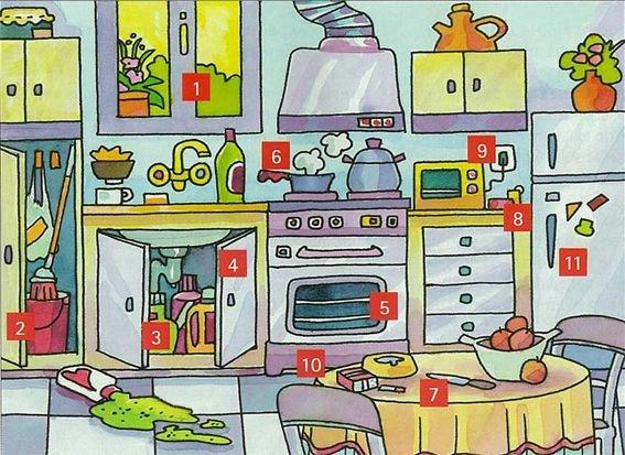 El fregadero el horno la cocina el microondas la neve - Cocina dibujo ...