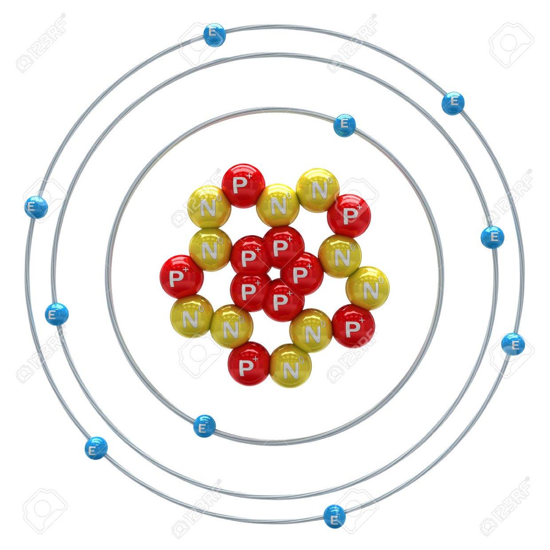 neon atom Bohr Diagram Of Neon Atom