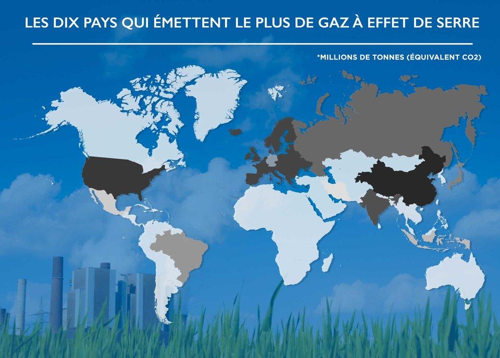 Qui Sont Les Plus Grands Pollueurs Sur La Planete