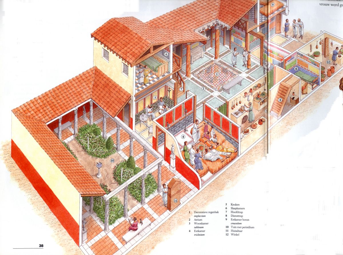Latin villa project thinglink - Maison romaine antique ...