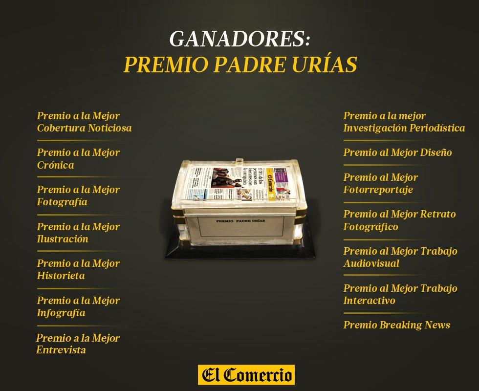 Conoce los trabajos ganadores del Premio Padre Urías 2015 | El ...