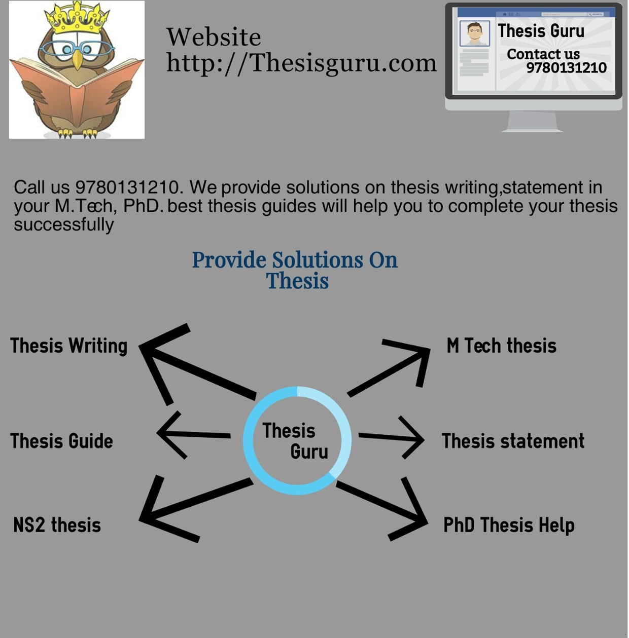 WriteMyThesis - Thesis Writing Services in India