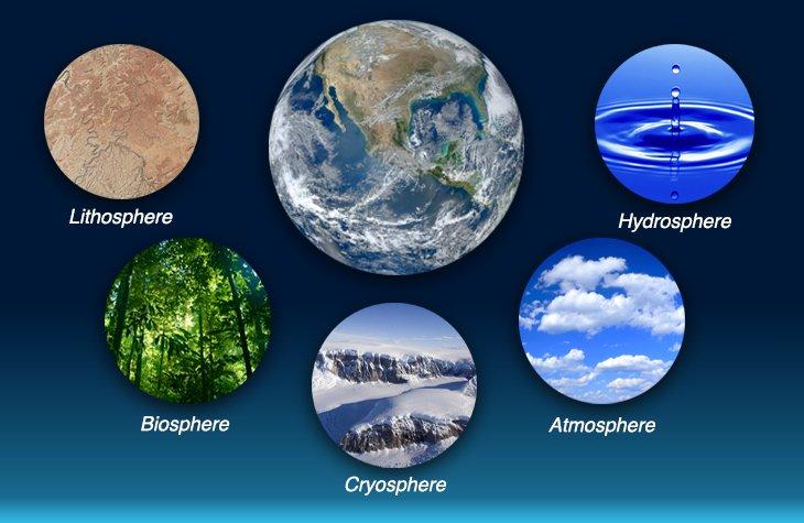 Earths 5 spheres!! Sydney Bambalas - ThingLink