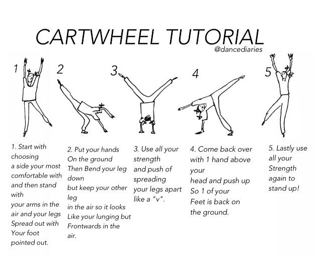 Everything You Need To Know About A Cartwheel