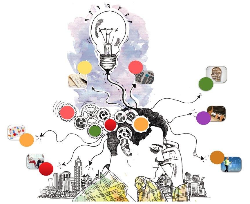 Paisaje de aprendizaje: Profesores en acción II - Módulo Nac