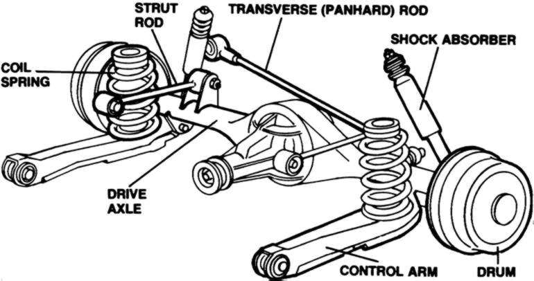 True Wait True on Semi Truck Suspension Parts Diagram