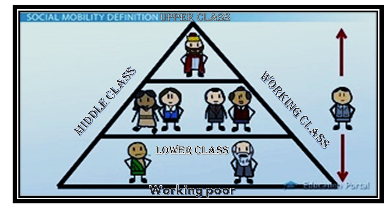 people employed in low skill jobs the lowest pay who people employed in low skill jobs the lowest pay who thinglink