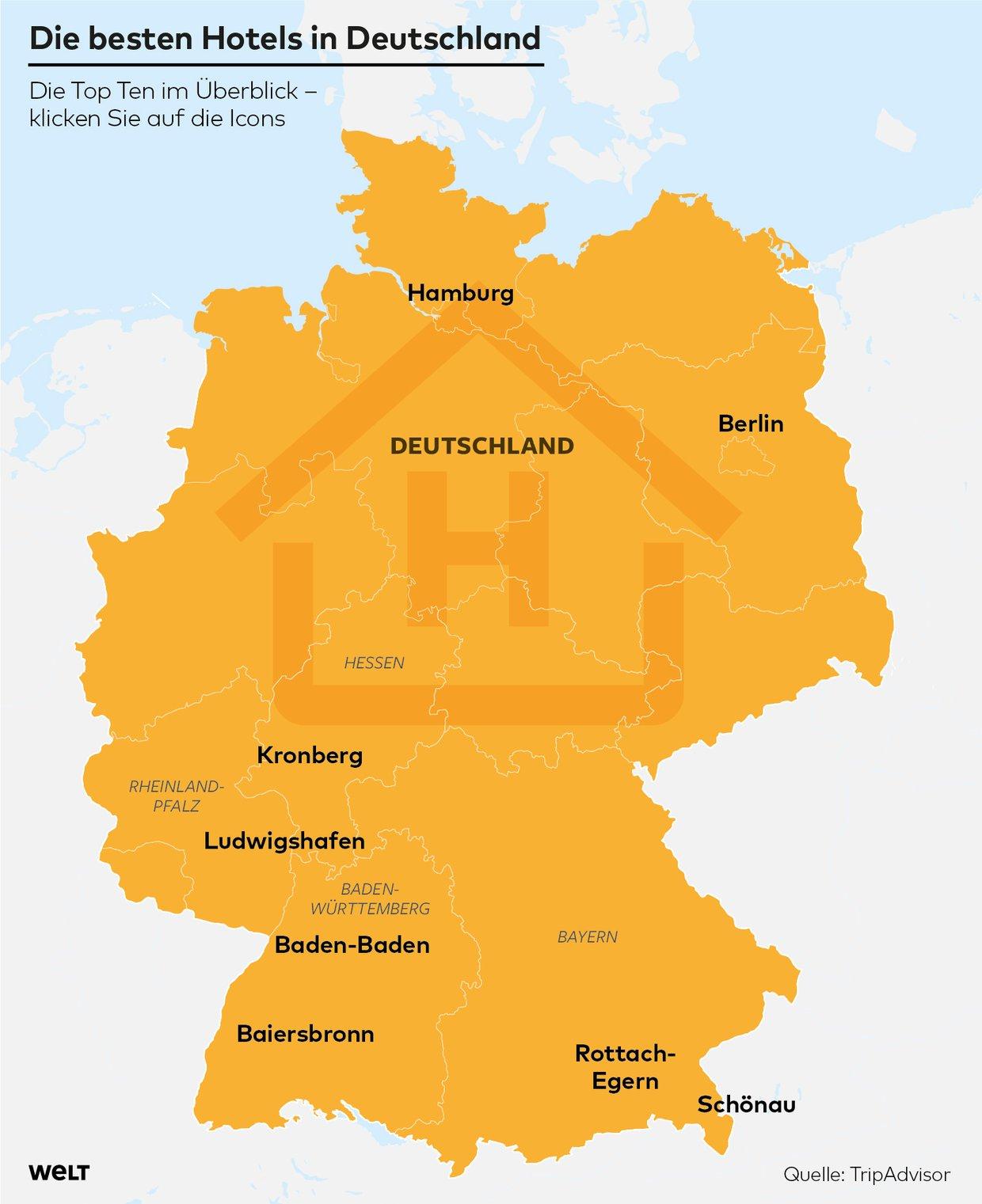 Die Besten Internetseiten Deutschlands