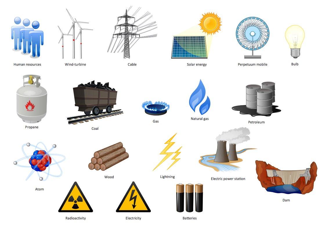 Renewable And Nonrenewable