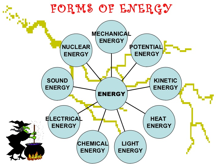 Nuclear Energy Can Be Used To Create Electricity But It