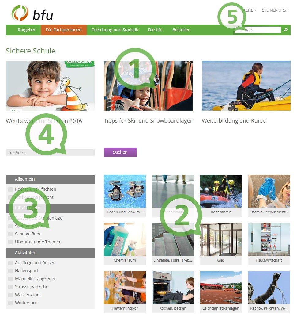 Ausgezeichnet Website Vorlagen Für Schulen Ideen - Beispiel ...