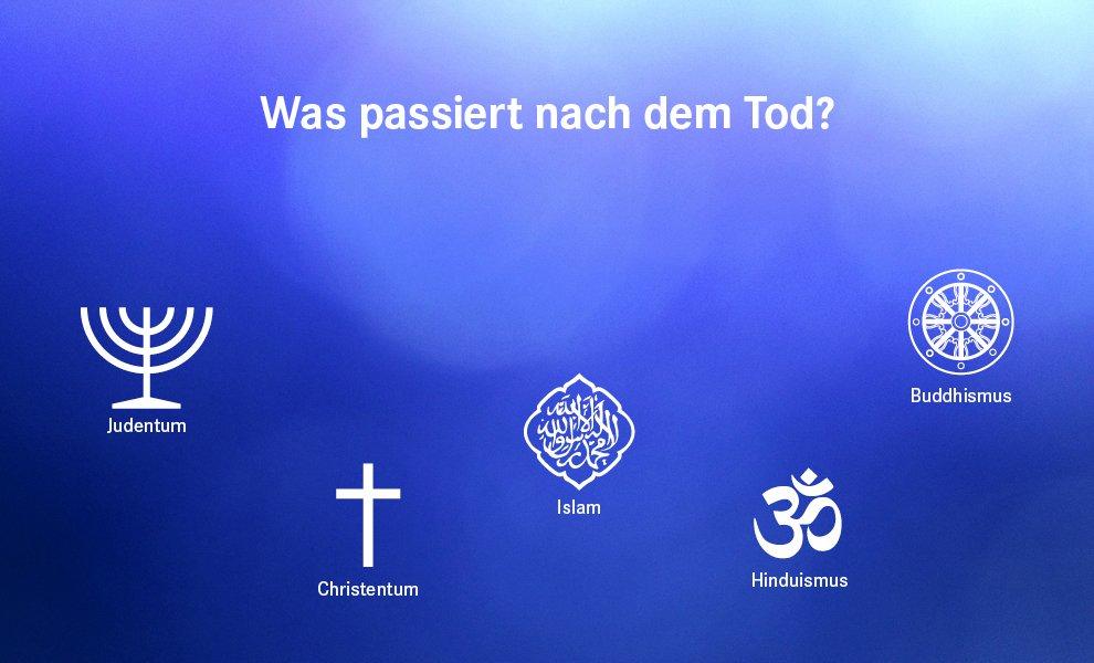Christentum Nach Dem Tod
