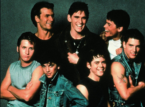 the outsiders thinglink