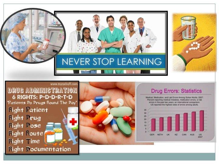 Nursing Education And Medication Errors - Imagez co