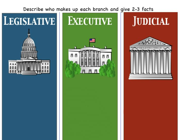 3 Branches Of Government ThingLink – Three Branches of Government Worksheet