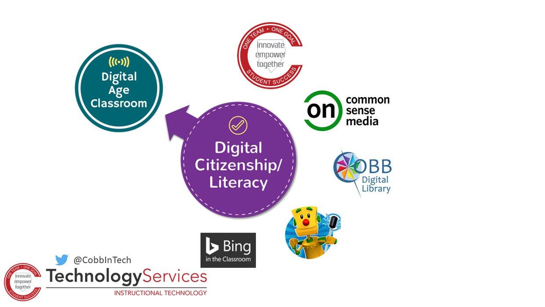 Cobb Digital Age Classroom - Digital Citizenship