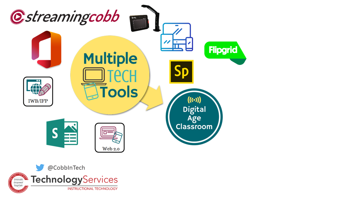 Cobb InTech -Digital Age Classroom - Tech Tools