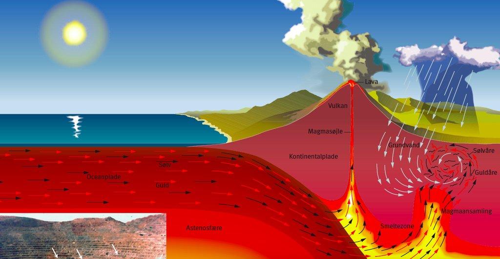 oven vulkaan