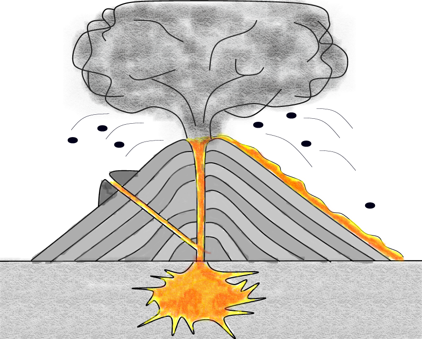 Stratovolcano Diagram - ThingLink