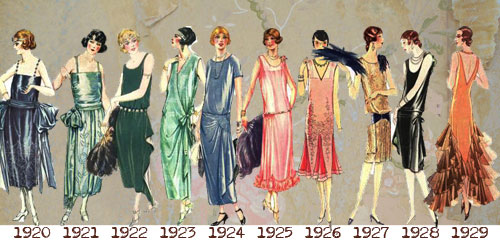 1920s Riots By Year: 1920's Fashion