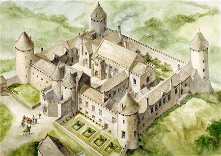 Castle Diagram Thinglink