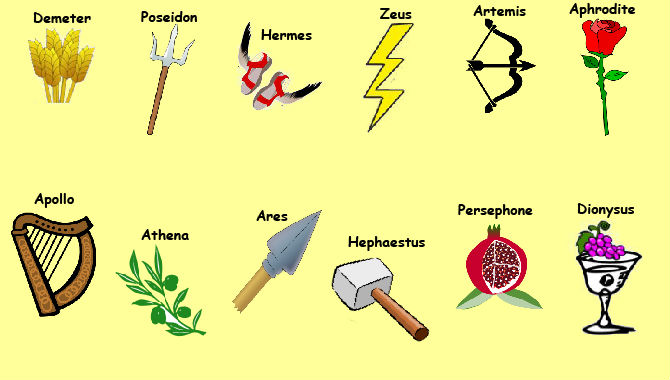 All Greek Gods