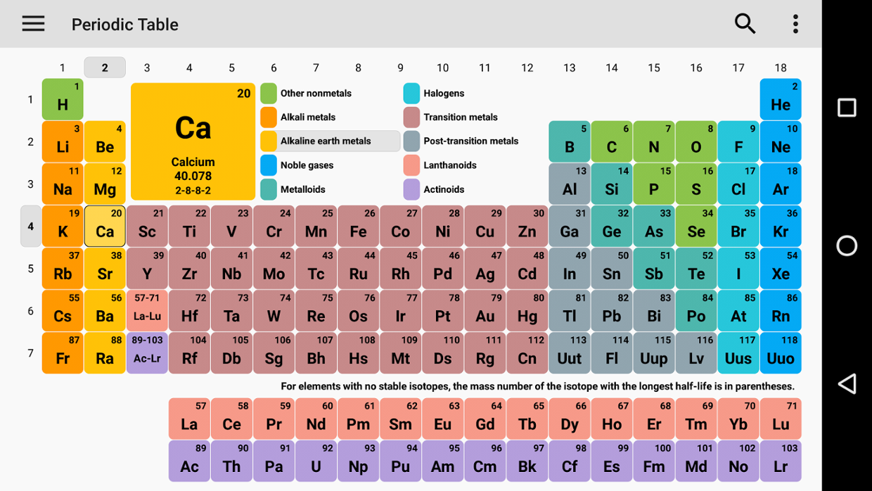 Periodic table of elements thinglink gamestrikefo Images