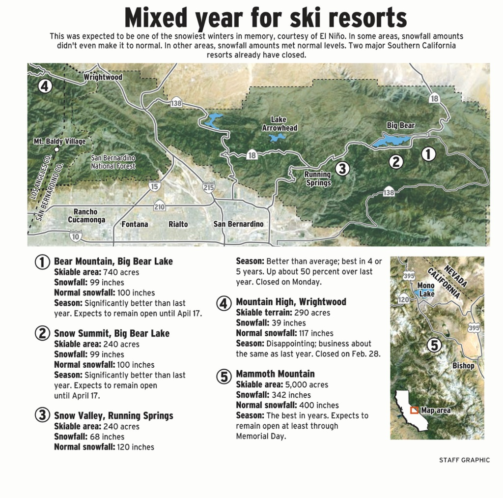 SKI RESORTS: Snow extends season at Bear Mountain, Snow ... on bogus basin map, summit county map, sun valley map, canaan valley resort map, saddleback maine map, snow park map, mount snow map, heavenly map, ski liberty map, wolf creek ski area map, snowy range map, kirkwood map, vail map, alpine meadows map, loveland map, squaw valley usa map, snow trails map, summit new jersey map, alta map, tahoe donner map,