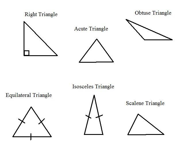 equiangular scalene triangle - photo #47