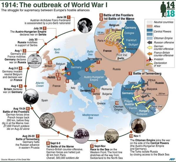World war i the handbook of texas online texas state historical map of world war i in europe gumiabroncs Gallery