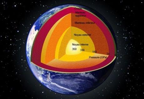 Parties de la terre thinglink - Comment enlever les cailloux de la terre ...