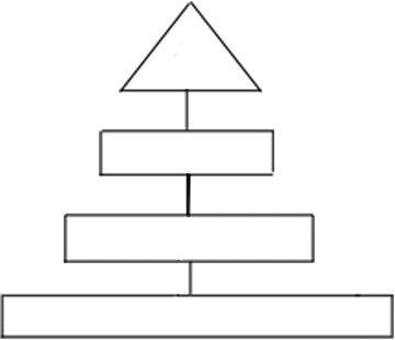 blank caste system pyramid - photo #14