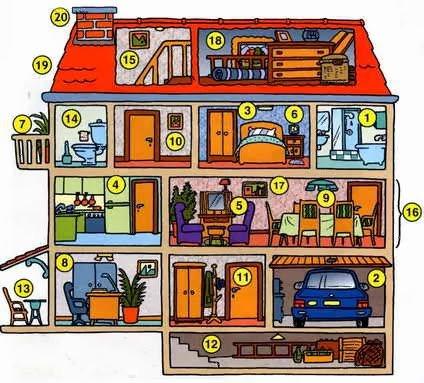 Le logement fiche outil thinglink for Anglais vocabulaire maison