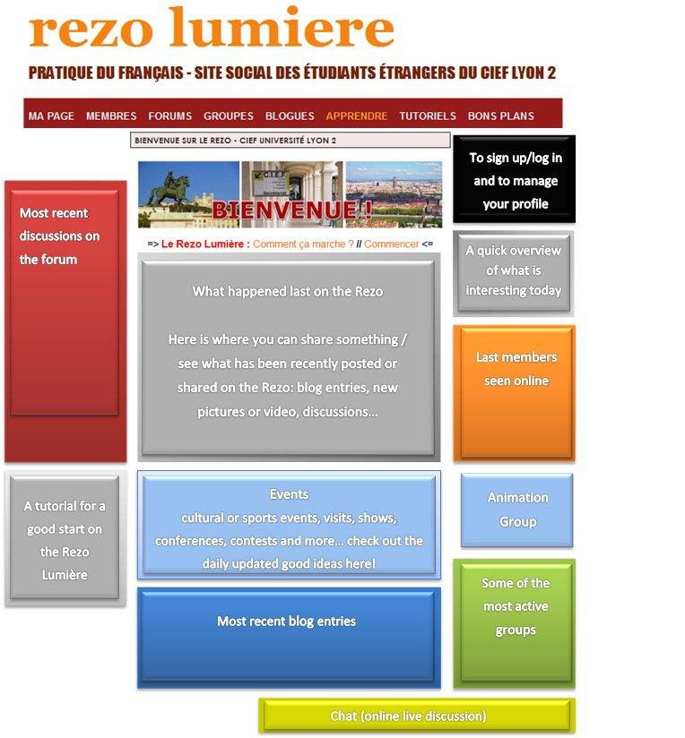 Rezo Lumière : Homepage