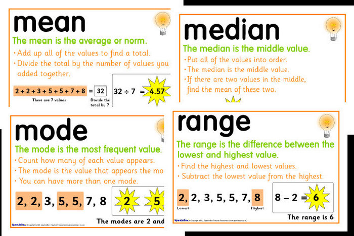 Mean, mode, median and range - ThingLink