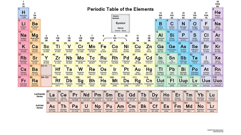 Alkali metal alkali metals are the chemical elements fo alkali metal alkali metals are the chemical elements fo urtaz Gallery