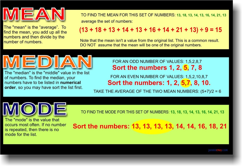 worksheet Mean Median Mode And Range mean median mode range thinglink