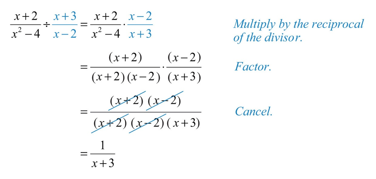 Dividing Rational Expressions - ThingLink