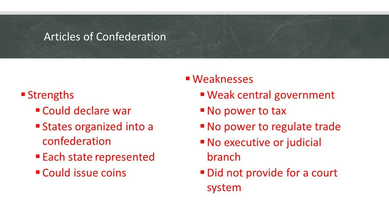 What is a confederation