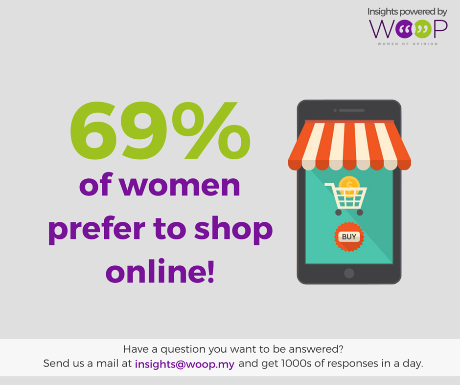 Infographics: Malaysians' Online Shopping Behaviour, The Jesselton Girl