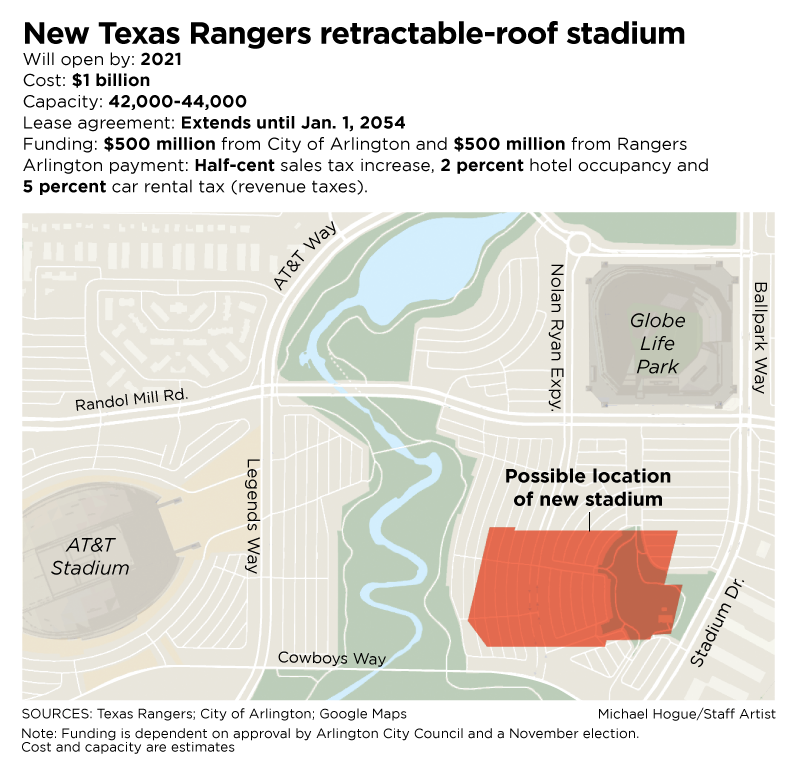 Map Of Texas Rangers Stadium.Texas Rangers Rangers New Stadium Plans Unveiled Find Out What It