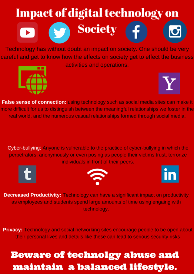 essays on technology and society How technology effects our society is technology boon or bane for the society impact of technology on society positive and negative effects of technology essay.