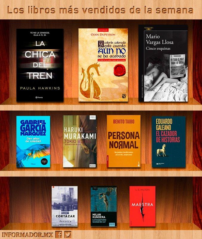 Amazon Libros Mas Vendidos En Español