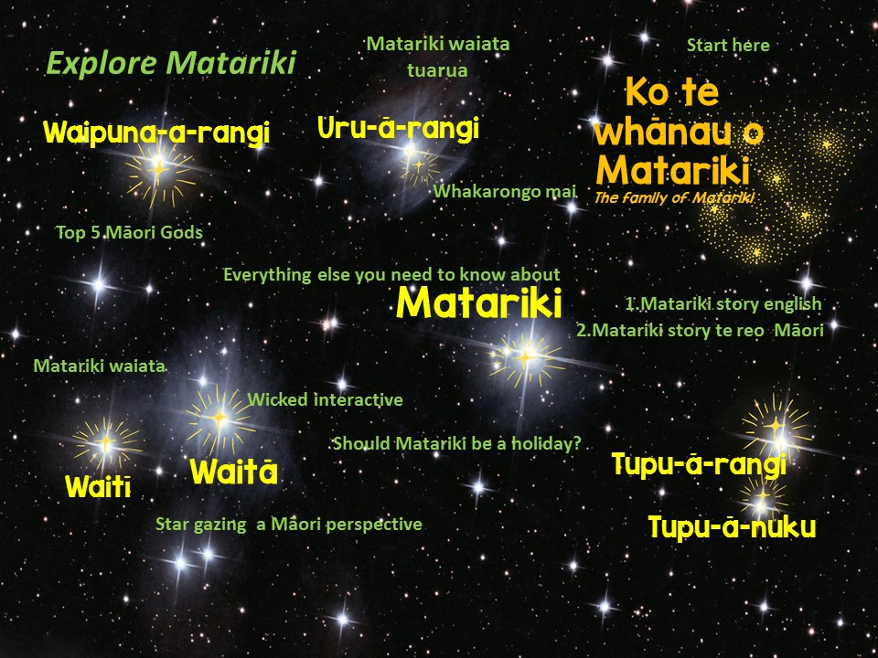 Matariki Activities Thinglink